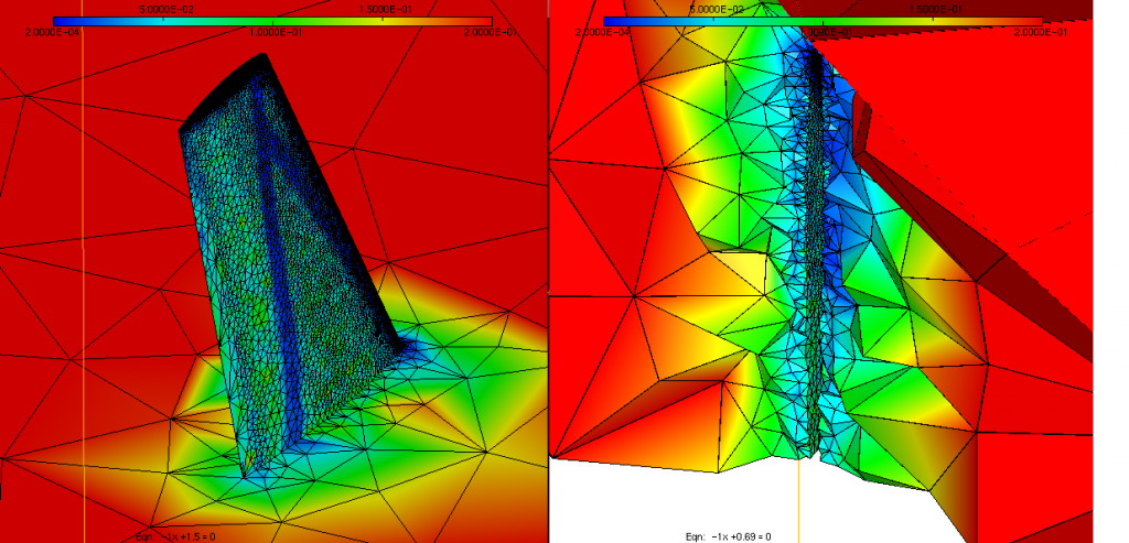 Figure 1: Initial mesh of the M6 wing and associated metric : surface of the wing (left) and cut through the volume mesh (right)