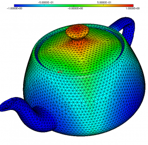 Figure 1: Surface mesh of a teapot (it contains only triangles, no tetrahedra) and distance function to a cube inscribed in the teapot.